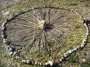 English: A ritual circle. Used on a Wikipedia ...