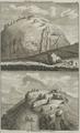 Ruins of Gulustan Castle, by de Bruyn, 1714.png