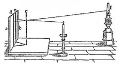 Rumfords Photometer.jpg