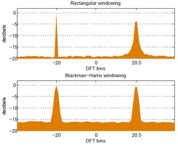 Spectral Leakage Wikipedia