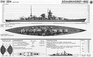 <i>Scharnhorst</i>-class battleship Kriegsmarine battleship class, built 1935-1939