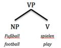 Simple VP diagram.tiff