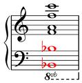 Stravinsky pandiatonic nonharmonic bass- Symphony of Psalms 3rd mov.png