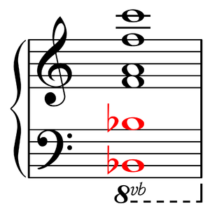 Pandiatonicism - Image: Stravinsky pandiatonic nonharmonic bass Symphony of Psalms 3rd mov