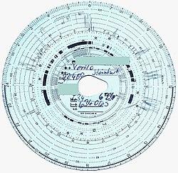 Tachograph wikipedia the tachograph chart ccuart Choice Image