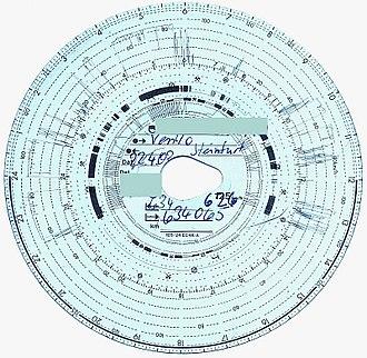 Tachograph - The Tachograph Chart