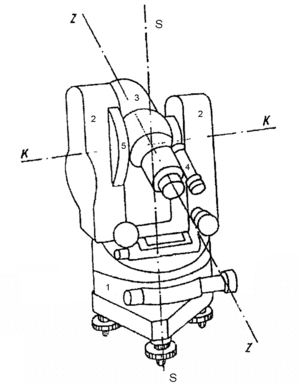 cowley automatic level instructions