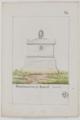 Tombeaux de personnages marquants enterrés dans les cimetières de Paris - 024 - Montmorency-Laval.png
