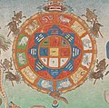 Turtle in Tibetan art with Tibetan numbers and animals, Or Tibetan 114 - Bloodletting chart, Tibet Wellcome L0074749 (cropped).jpg