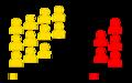 Weinsberg Gemeinderat Sitzverteilung seit 2004 ohne Beschriftung.png
