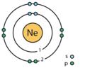 10 neon (Ne) Bohr model.png