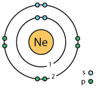 science: an elementary teacher's guide/chemical reactions ... bohr diagram of sugar lead bohr diagram with protons and neutrons #14