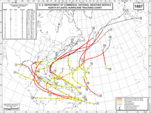 1887 Atlantic hurricane season map.png