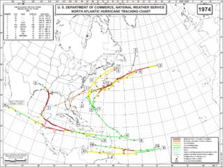 Timeline of the 1974 Atlantic hurricane season