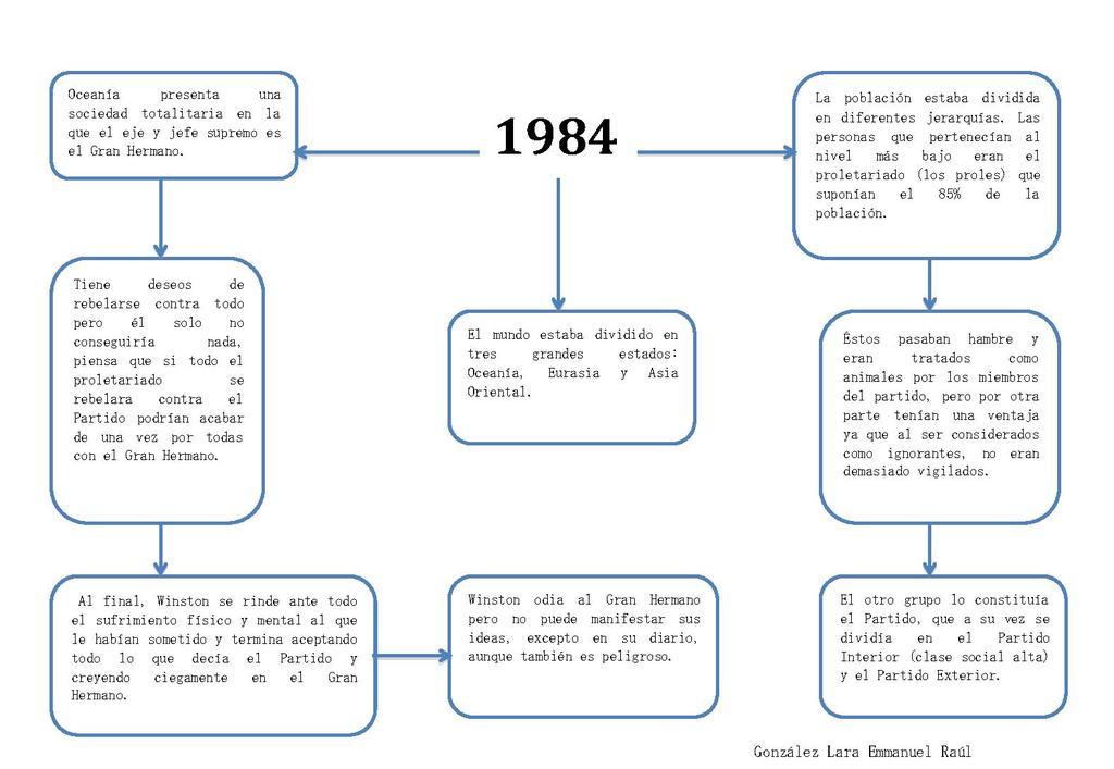 Orwell 1984 Epub