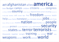 2002 Bush State of the Union Word Cloud.png