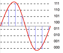 difference between digital and discrete signal pdf