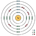 38 strontium (Sr) enhanced Bohr model.png