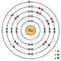 44 ruthenium (Ru) enhanced Bohr model.png