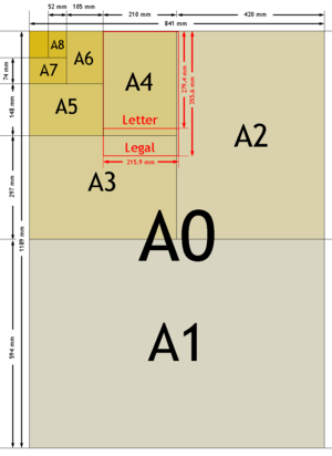 Paper size - Simple English Wikipedia, the free encyclopedia
