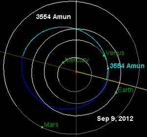 3554 Amun - Orbit diagram of asteroid Amun with location as of September 9, 2012