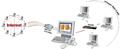 Anschluss einer Personal Firewall.png