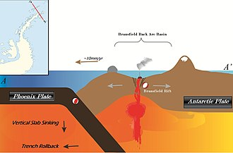 Alexander Island - Antarctic Peninsula's tectonic movement