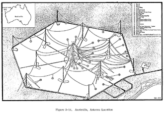 Naval Communication Station Harold E. Holt - Diagram of Towers