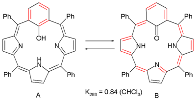 Switching of Antiaromaticity by Phenol-Keto Tautomerization