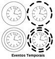 BPMN Eventos Temporais.jpg