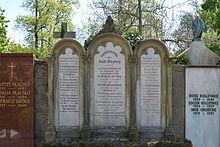 Ehrengrab auf dem Hauptfriedhof Würzburg (Quelle: Wikimedia)