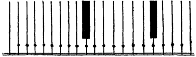 Britannica Pianoforte Diatonic Clavichord Keyboard.png