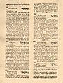 Brockhaus and Efron Jewish Encyclopedia e3 100-0.jpg