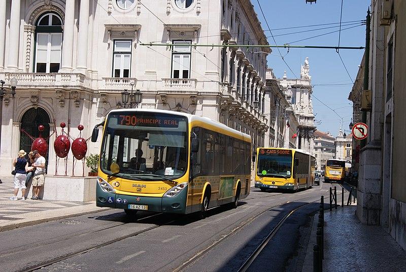 Como chegar em Coimbra de coletivo