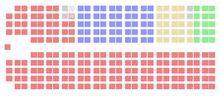 Наиболее заметным является море красного цвета, представляющее Либеральную партию.  У тори меньше мест, а у CCF и Social Credit еще меньше.