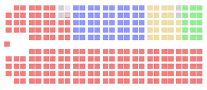 22nd Canadian Parliament - The initial seat distribution of the 22nd Canadian Parliament