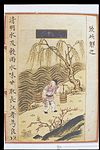 Chinese Materia Dietetica, Ming; Qingming water Wellcome L0039380.jpg