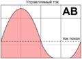 Class AB amplifier principle RUS crop.png