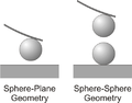 Colloidal Probe Geometries.png