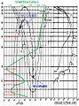 Comparação termosfera ionosfera linhas de campo magnético na AMAS py5aal.jpg