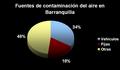 Contaminación del aire en Barranquilla.png