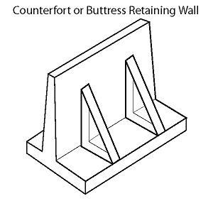 Retaining wall - Counterfort/Buttress on Cantilevered Wall