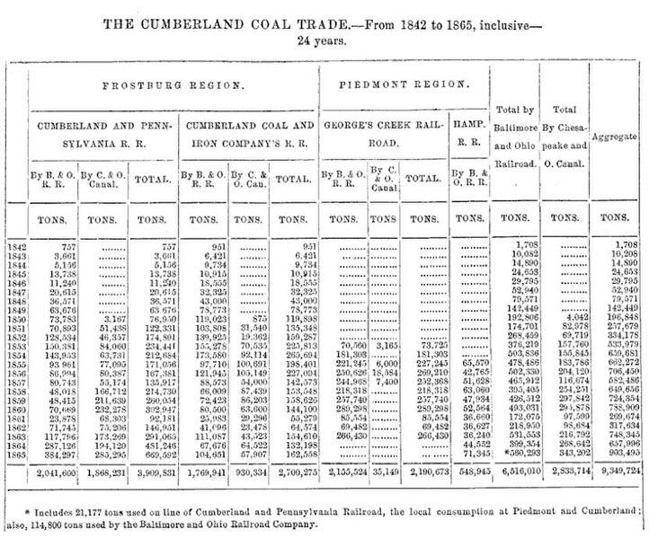 File:Cumberland coal trade.jpg