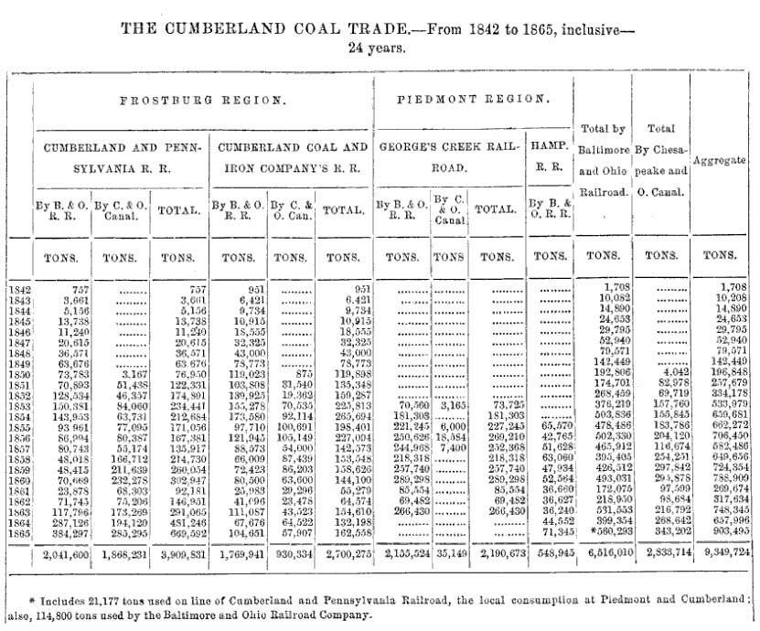 Cumberland coal trade.jpg