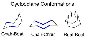 Cyclic compound - Image: Cycloctane conformations