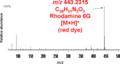 DART source red ink spectrum.png
