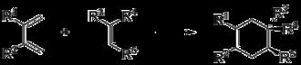 Inverse electron-demand Diels–Alder reaction - Image: Diels Alder sample
