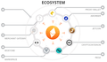 EBitcoin Ecosystem.png