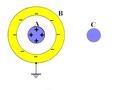 Electrostatic shielding.png