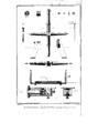 Encyclopedie volume 4-105.png